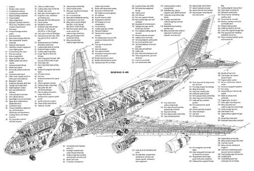 Cutaway of a Boeing 747-100